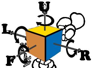 rubiks cube notation