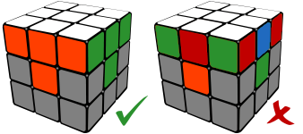 how to solve the white face of the rubik s cube